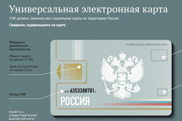 В Крыму сдвинули сроки массовой выдачи универсальных электронных карт