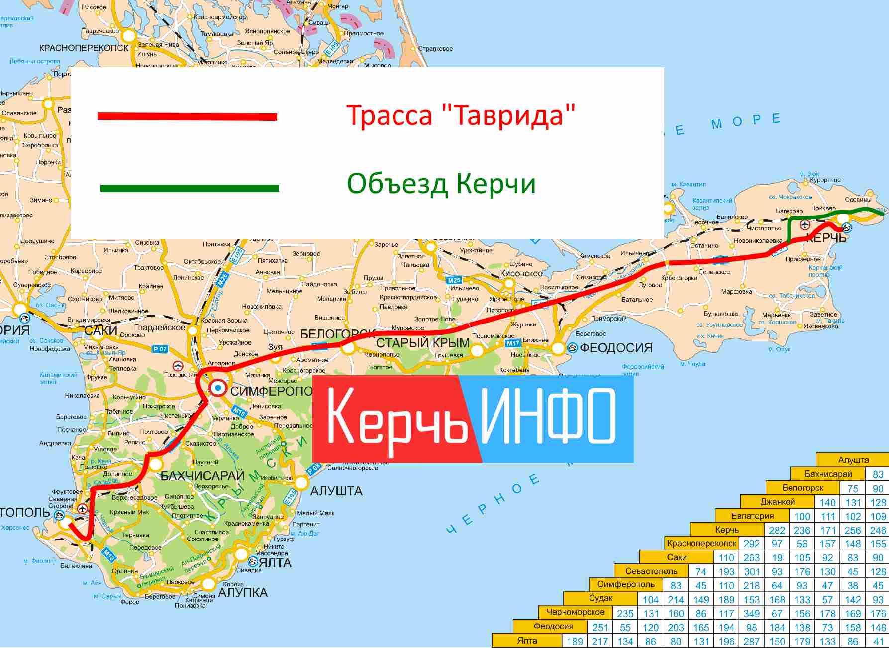 Аксенов рассказал, сколько будет стоить строительство трассы «Таврида»