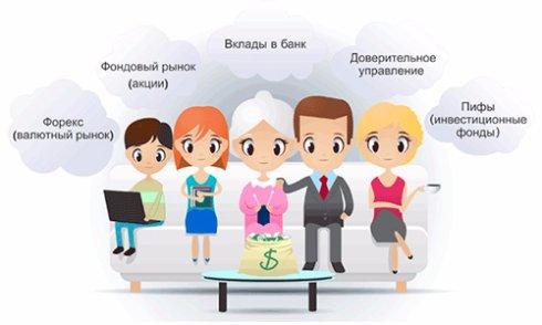 Сайт, который помогает решить проблемы с инвестированием собственных средств