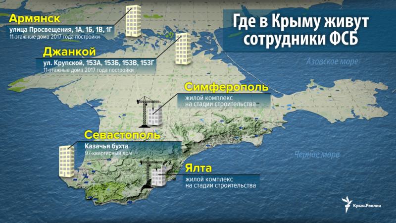 Россия создает иллюзию контроля, застраивая Крым жильем для военных – экс глава Службы разведки Украины