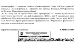Минкульт Крыма: на полуострове откроют 10 новых кинотеатров