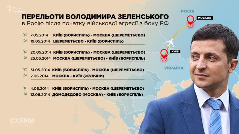 Зеленский сказал неправду о том, когда в последний раз был в России – «Схемы»