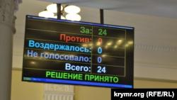В Ялте назначили главу городской администрации