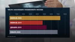 В Украине с 11 мая планируют частично смягчить карантин