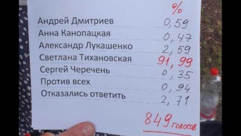По данным экзитполов за рубежом, с большим отрывом побеждает Светлана Тихановская