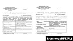 Выписки из Росреестра о недвижимости в Крыму